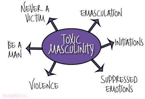 Kenali Toxic Masculinity di Sini Yuk!